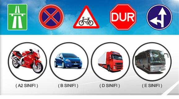 Esenler Sürücü Kursu Fiyatları İstanbul