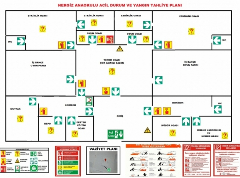 acil durum planlaması, acil durum planlaması nedir, acil durum planlaması yapımı